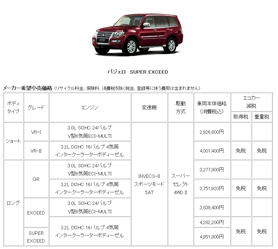 pajero0716.PNG