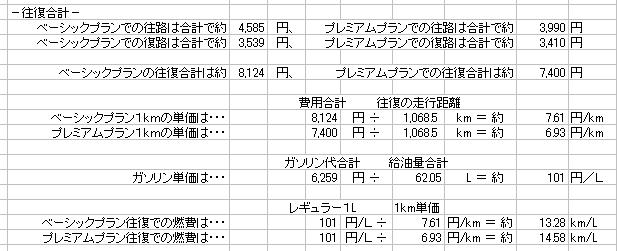 https://www.hyogo-mitsubishi.com/shop/takarazuka/files/2-13-%E5%BE%80%E5%BE%A9%E5%90%88%E8%A8%88%E3%81%AE%E7%87%83%E8%B2%BB%E8%A8%88%E7%AE%97.png