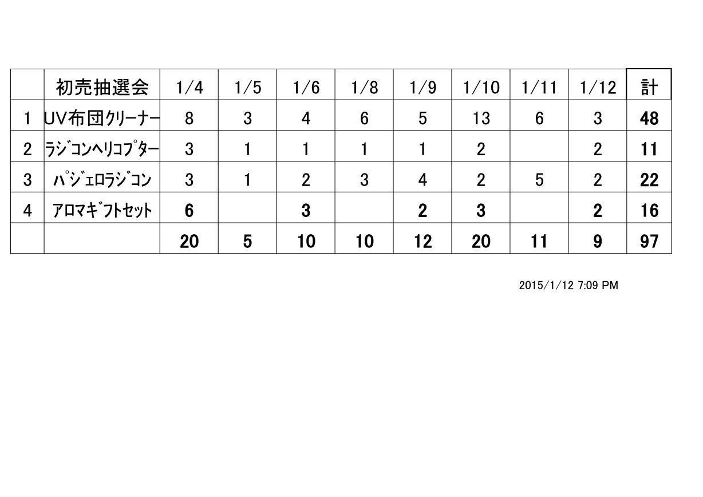 http://www.hyogo-mitsubishi.com/shop/takarazuka/files/Book1_01.jpg
